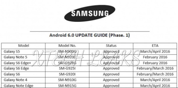 Samsung-galaxy-android-6-update-roadmap-696x345-680x337-2