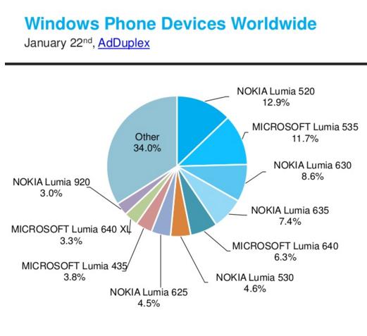 windows_phone_01.jpg