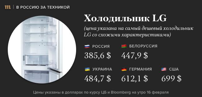 Курс евро в Москве на сегодня выгодный обмен продажа