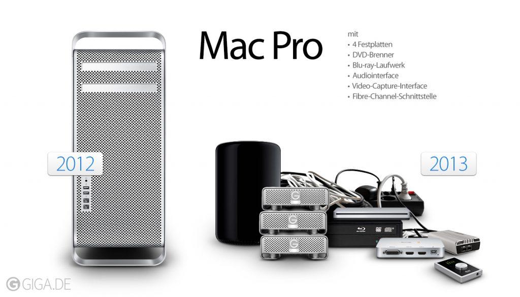 Mac-Pro_2013_Mac-Pro_2013