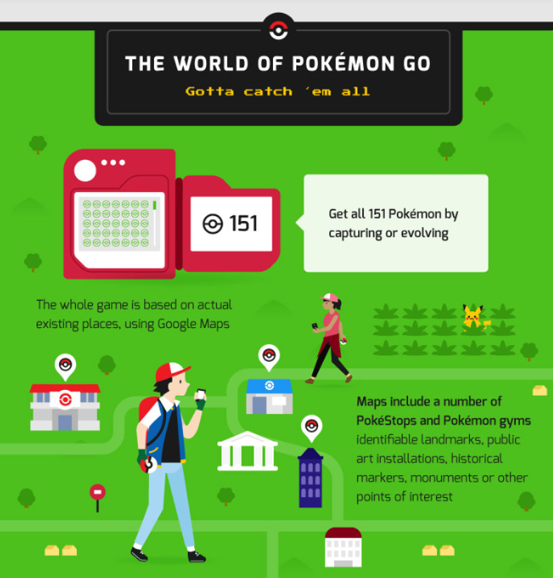 Check-out-all-of-the-interesting-fun-facts-about-Pokemon-Go.jpg-10