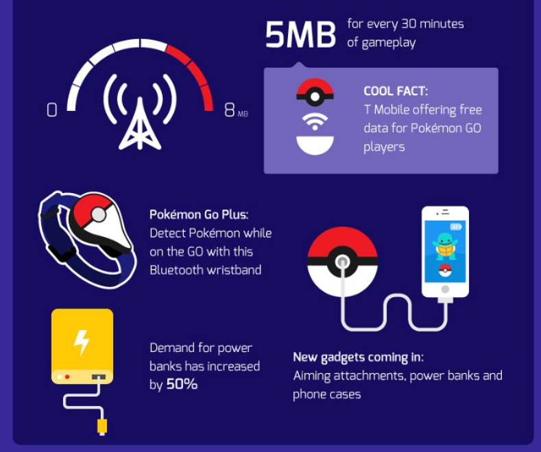 Check-out-all-of-the-interesting-fun-facts-about-Pokemon-Go.jpg-7