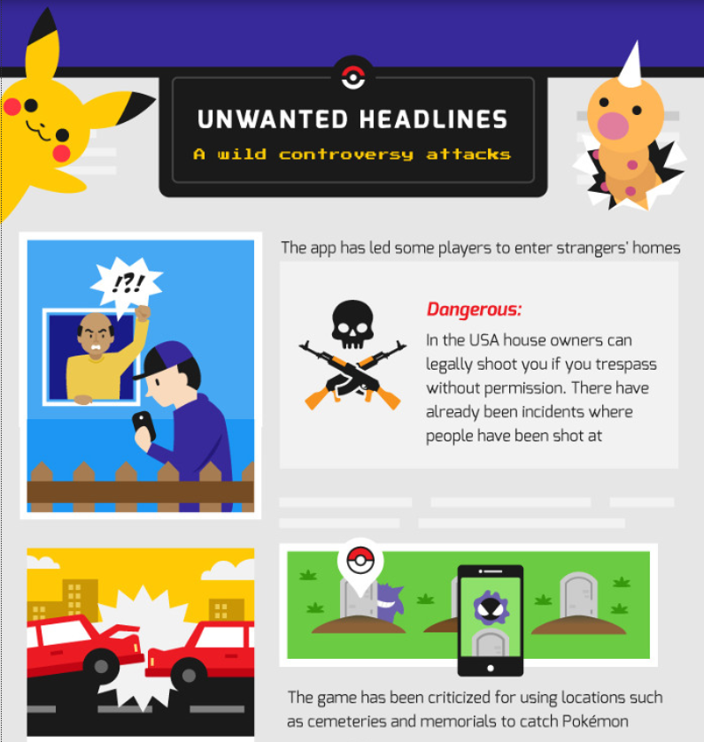 Check-out-all-of-the-interesting-fun-facts-about-Pokemon-Go.jpg-8