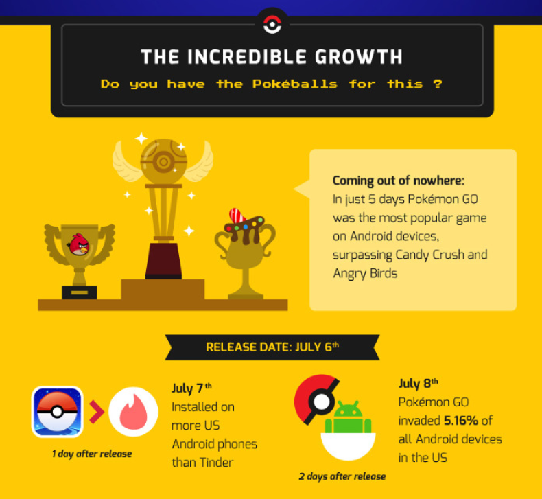 Check-out-all-of-the-interesting-fun-facts-about-Pokemon-Go.jpg