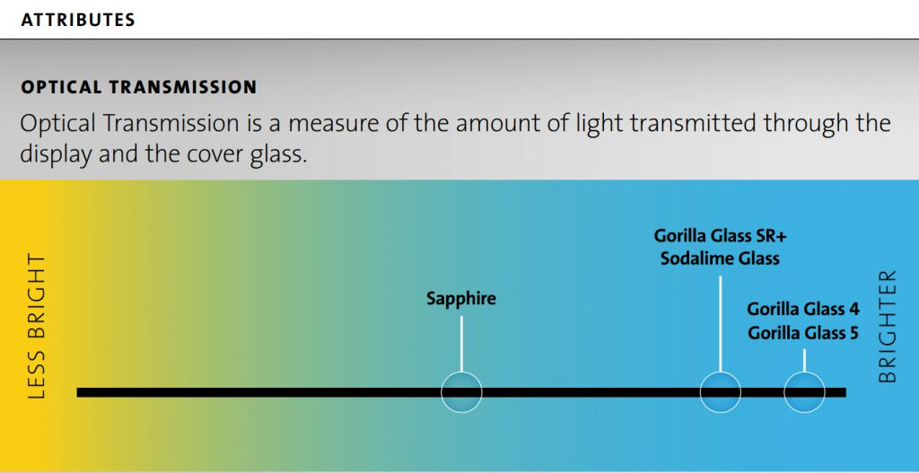 Corning-Gorilla-Glass-SR-features-2