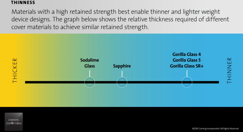 Corning-Gorilla-Glass-SR-features-3
