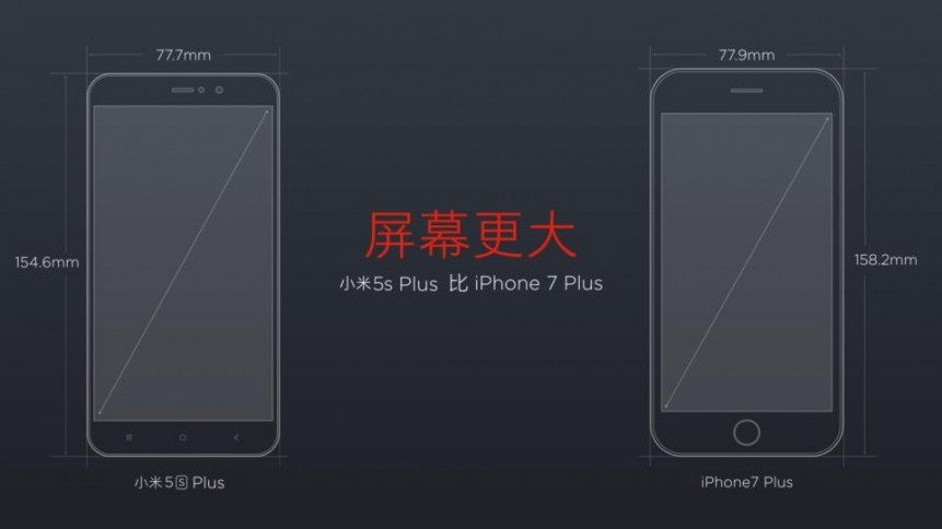 mi-5s-plus-dimensions-vs-iphone-7-plus