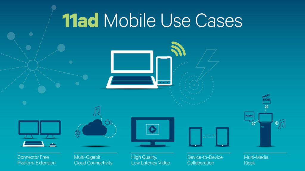 11ad-mobile-use-cases